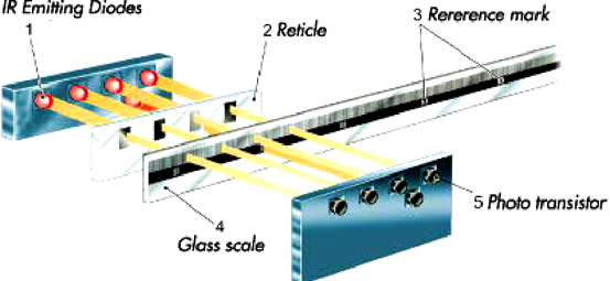 电子阔的接线图